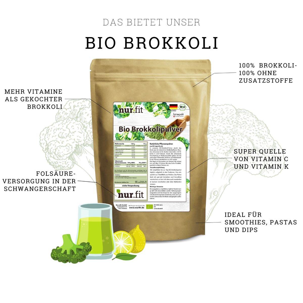 BIO Brokkoli Pulver aus Deutschland
