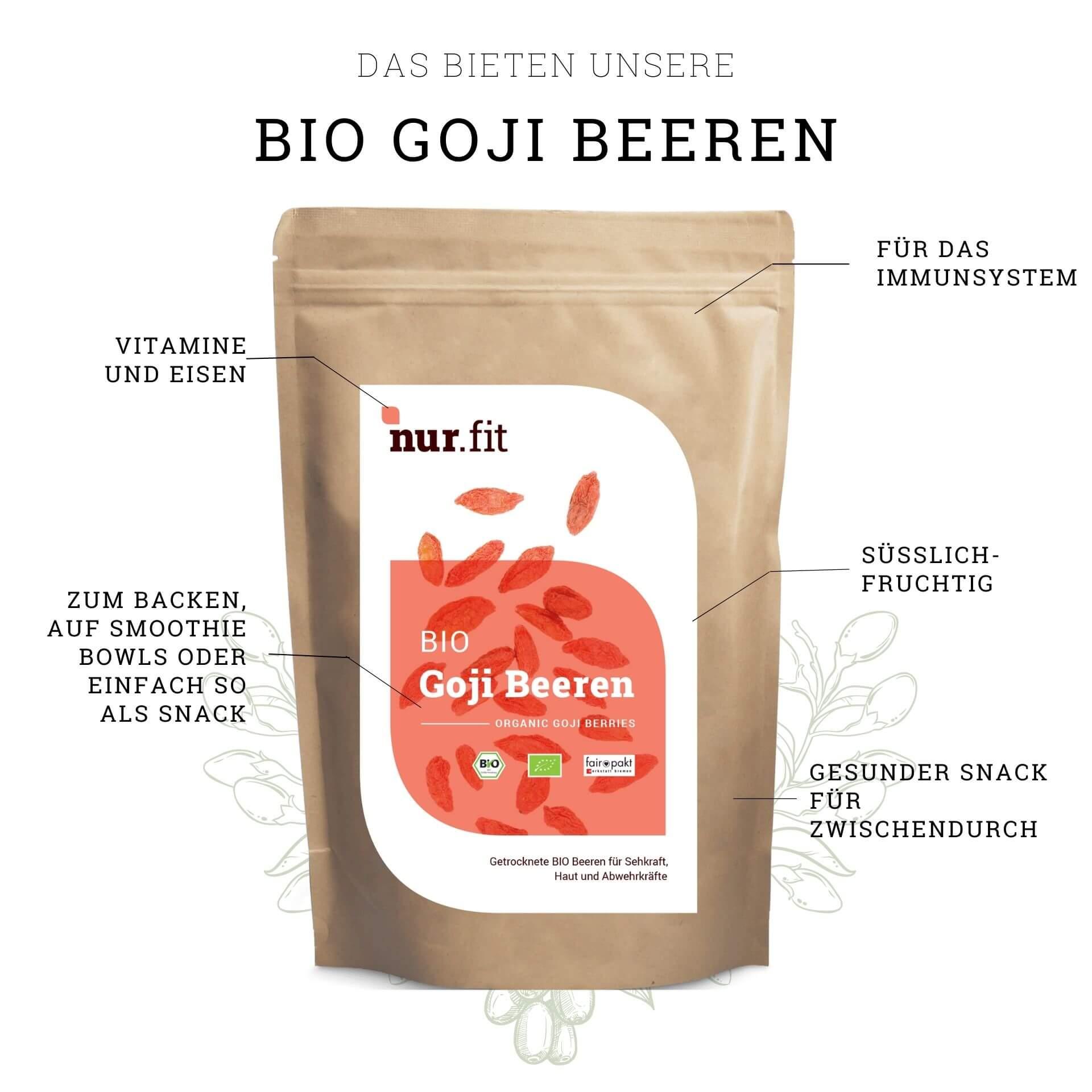 Organic Sirt-Food Set