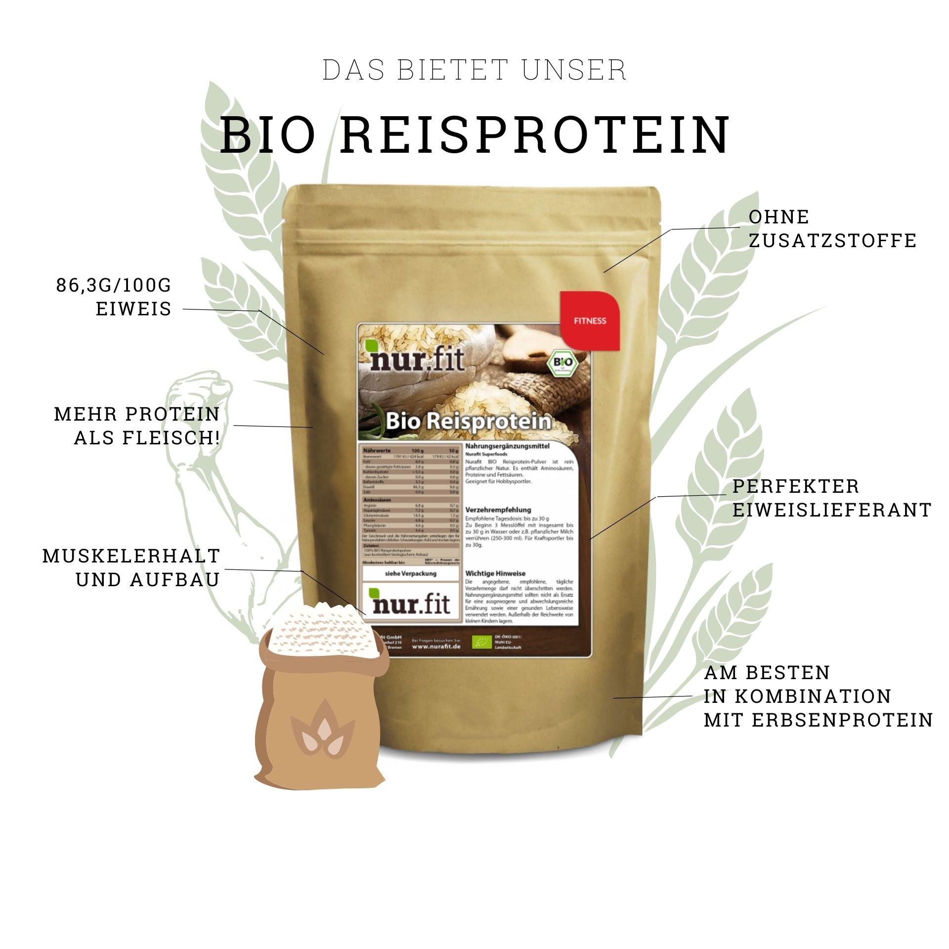 Organic Rice Protein