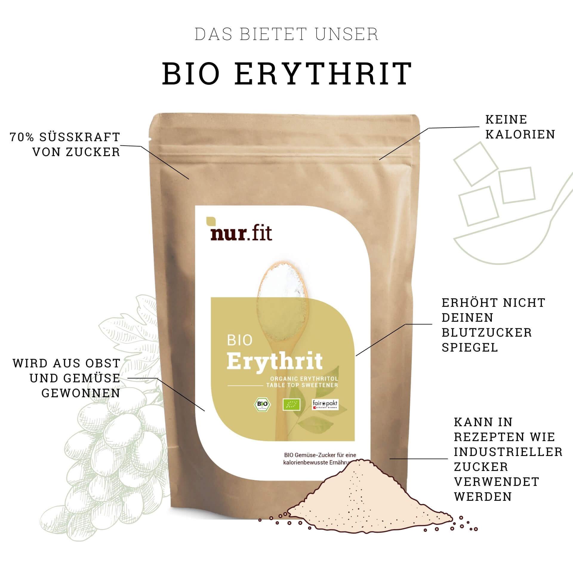 BIO Erythrit