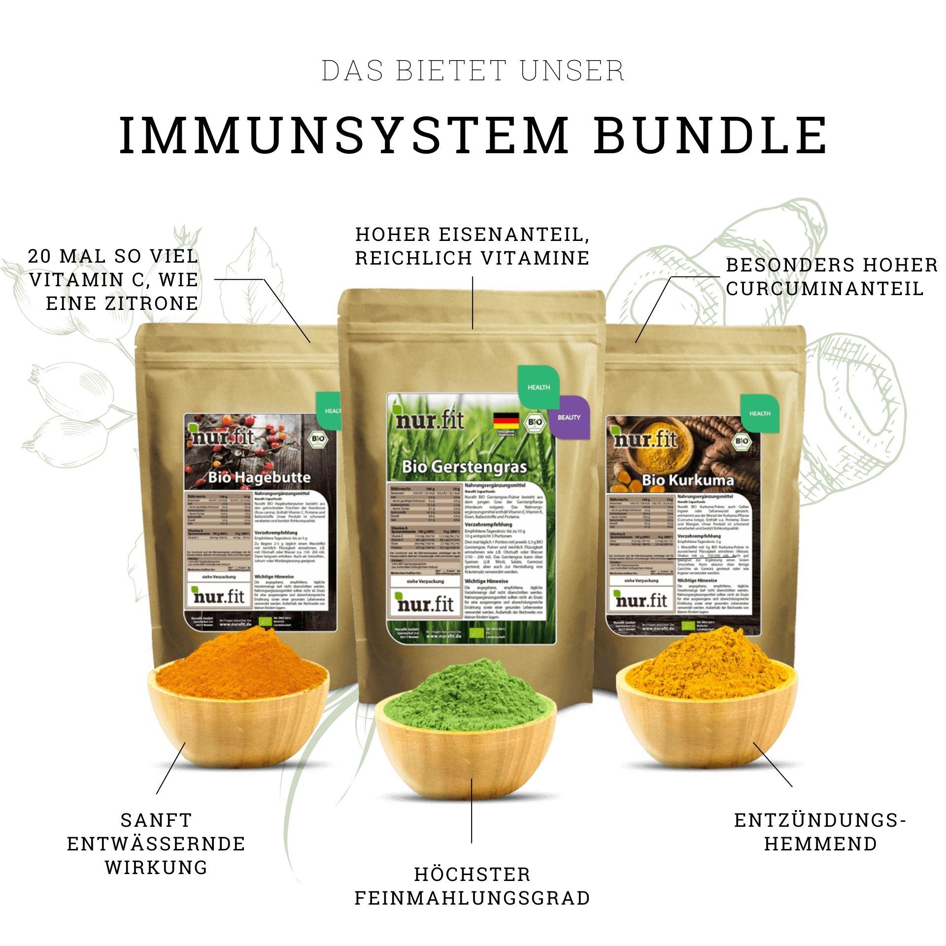 Immunsystem Set